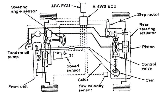 4 wheeler suspension diagrams